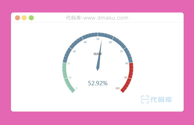 Echarts仪表盘图表效果