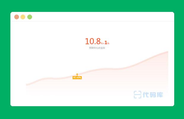 jquery收益率曲线进度条加载动画特效