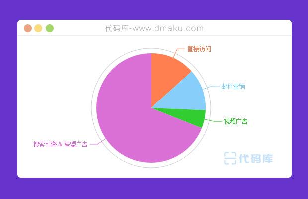 echarts饼形数据统计图形代码