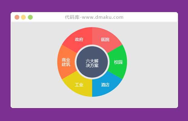 html5+canvas动态的饼状图插件_jquery分类统计