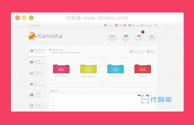 Kanrisha HTML5响应式后台管理模板